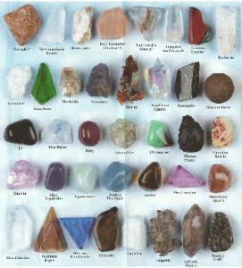 Meditation Crystals